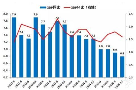日本2015年经济结构